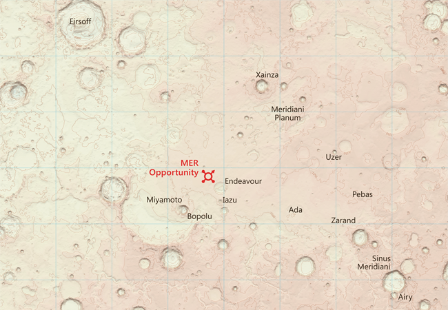 Mapping Mars.