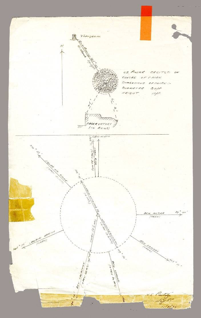 A diagram we found in the OS archives of the mountains from which readings were taken