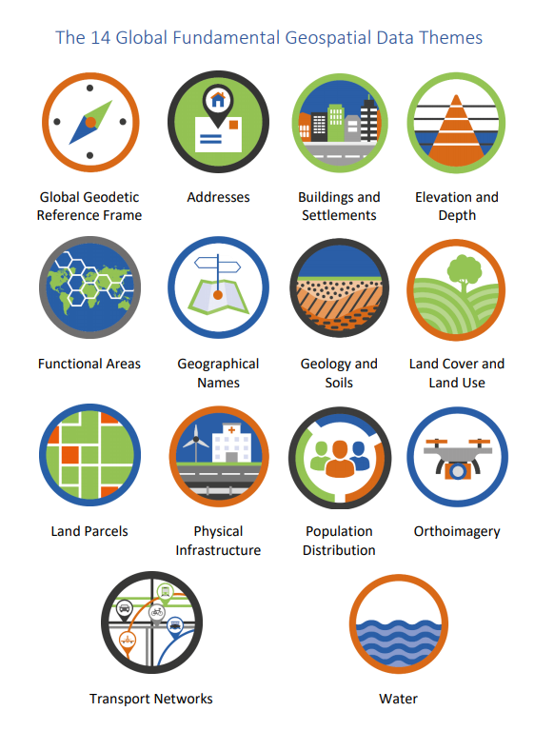 UN-GGIM Global Fundamental Geospatial Data Themes.